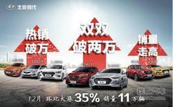 北京现代成功突围销量回升 未来可期