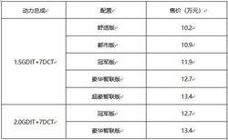 10.2万起售 全新哈弗H6冠军版广州车展震撼上市