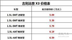 真质良品SUV售5.09万起 远景X3正式上市