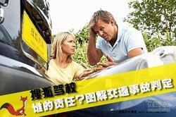 【搜狐驾校】谁的责任?图解交通事故判定