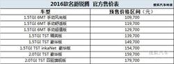 2016款名爵锐腾上市 售10.97-17.97万元
