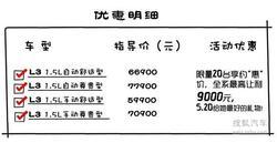 [厦门]比亚迪L3大让利 最高优惠9000元!