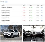 Jeep指南者 火热促销 现车销售降价2.2万