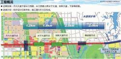 长江西路四立交快速化改造整体计划9月通车