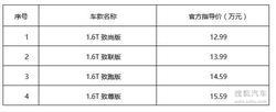 12.99万-15.59万 北京现代ENCINO济南上市
