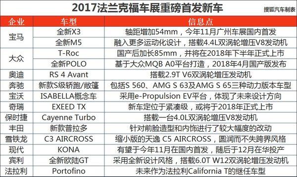 宝马X3/全新POLO 2017法兰克福重磅首发车