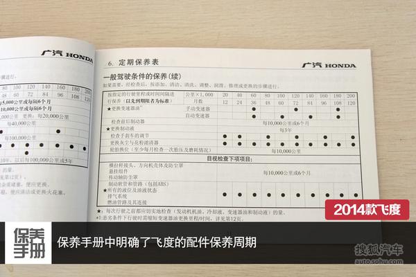 首保免费/小保354元 2014款飞度保养解析