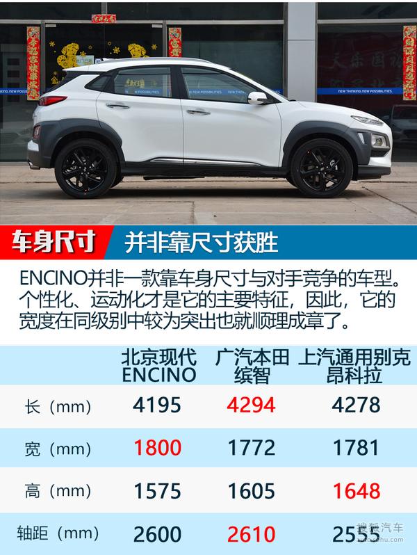 北京现代ENCINO上市预热
