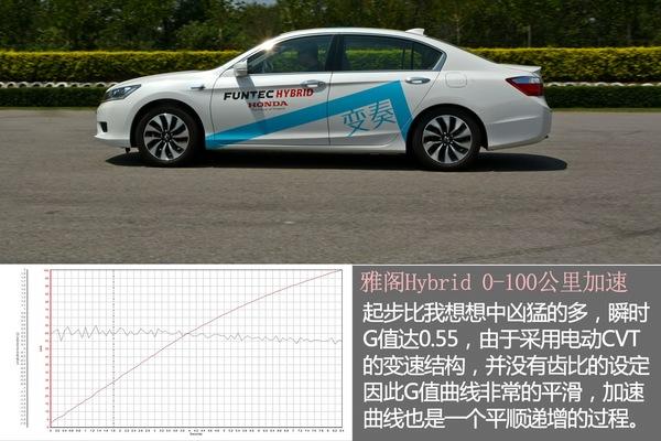 综合油耗4L 深度测试美版混合动力Accord