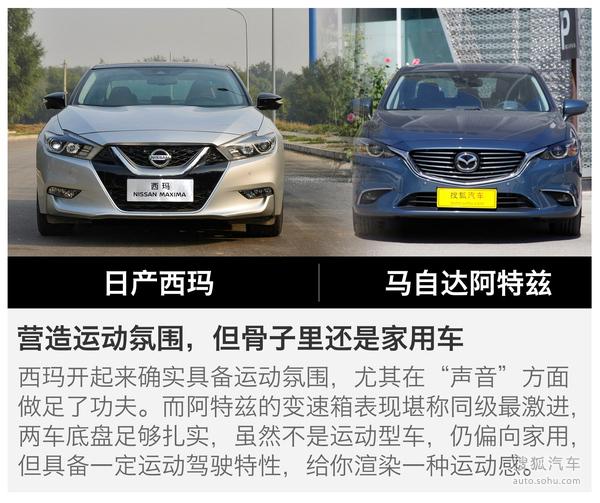 狐说:运动派中型车新套路