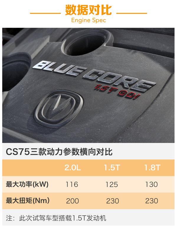 长安 CS75 实拍 评测 图片