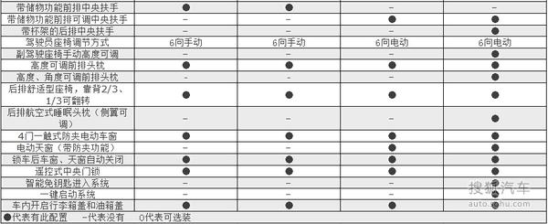 雪铁龙新C4L导购图