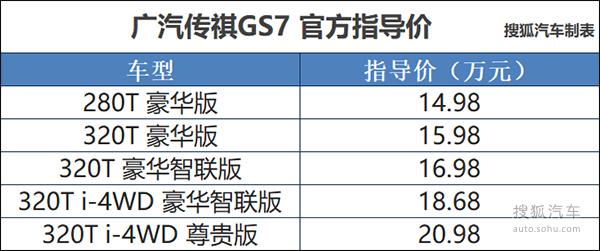 广汽传祺GS3/GS7上市发布会