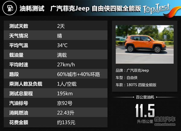 Jeep 自由侠 实拍 图解 图片