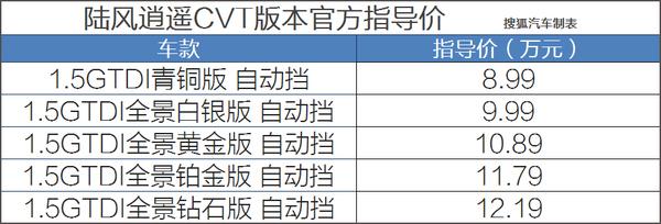 售8.99-12.19万 陆风逍遥自动挡面市销售