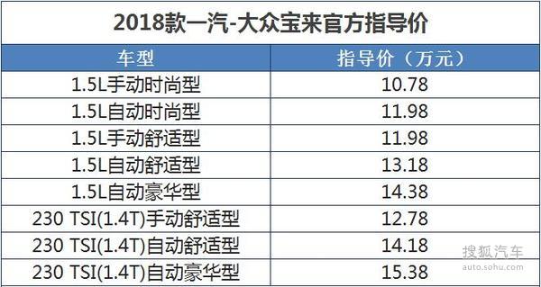 2018款宝来正式上市 售价10.78-15.38万元