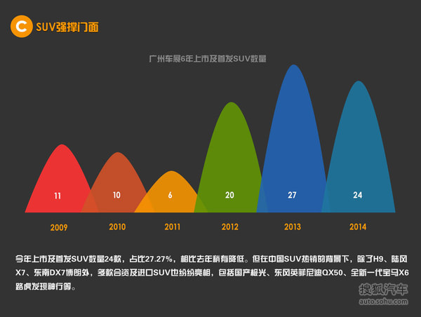 见微知著 100车展组数据看中国车市隐忧