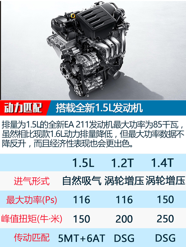 全新一代朗逸将于5月25日上市 或推三种动力版本