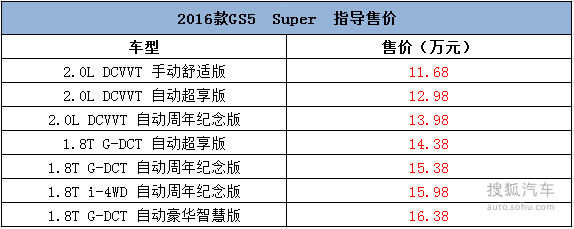 2016款GS5 Super 指导售价