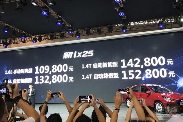 北京现代新款ix25成都车展上市