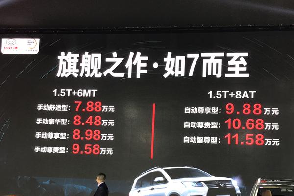 2017广州车展:北汽幻速S7售7.88万元起