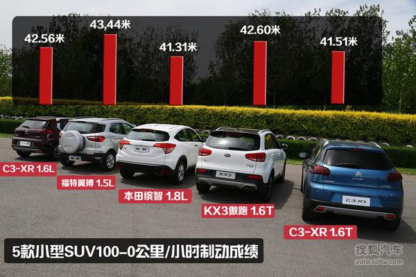 5款热门小型SUV对比评测