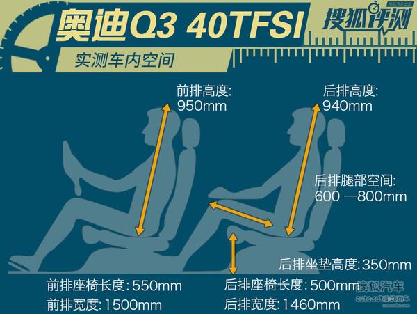奥迪 Q3 实拍 图解 图片