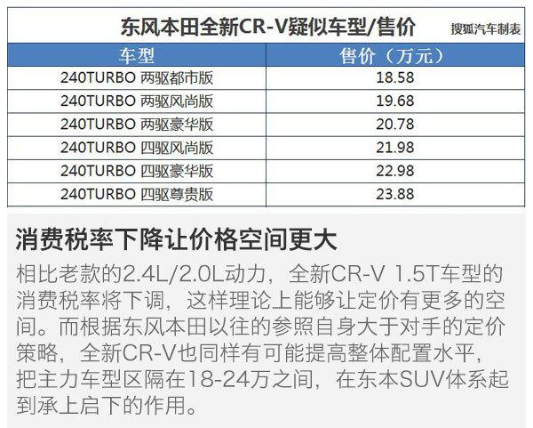 1.5T取代自吸能否突围?东风本田全新CR-V前景分析