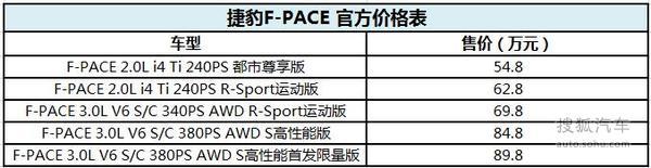 2015广州车展 捷豹F-PACE上市