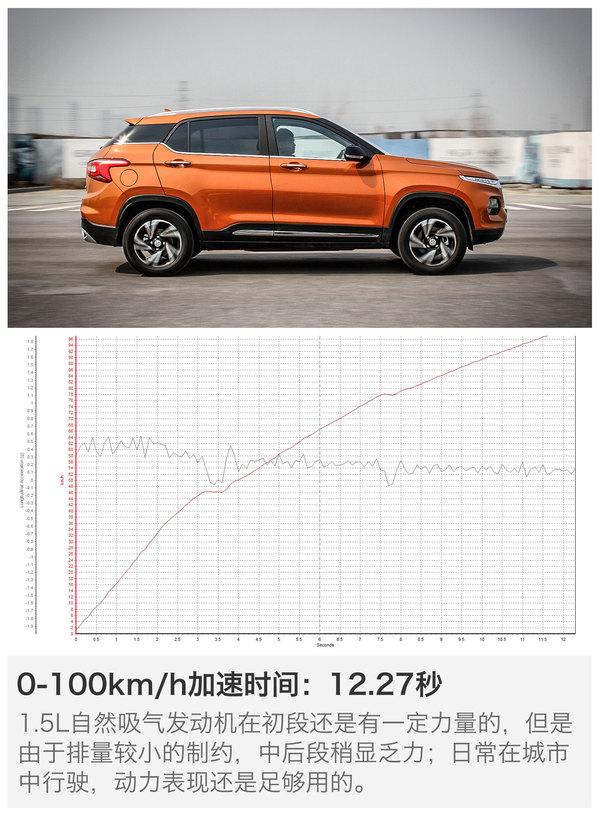 测试上汽通用五菱宝骏510 1.5L手动高清图片