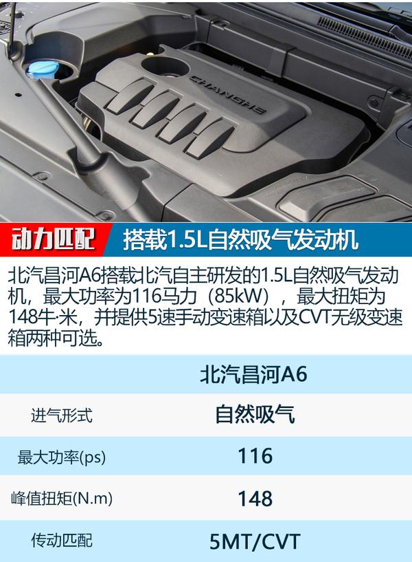 摆正自身产品定位 体验试驾北汽昌河A6