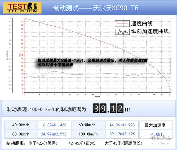 沃尔沃 XC90 实拍 图解 图片