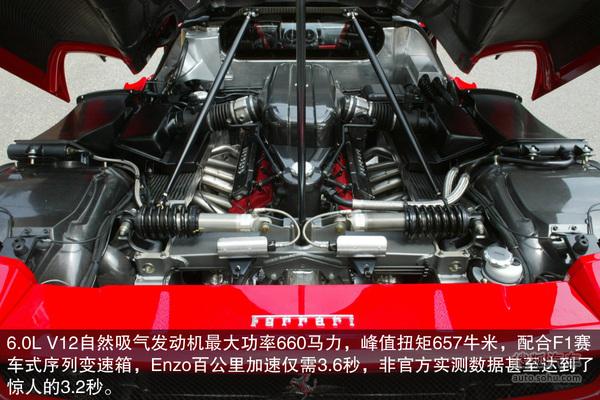 里程碑式混动赛道机器! 解读法拉利FXX K