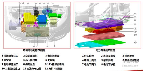 手机可远程控制充电 江淮iev5功能与技术|电机|电量