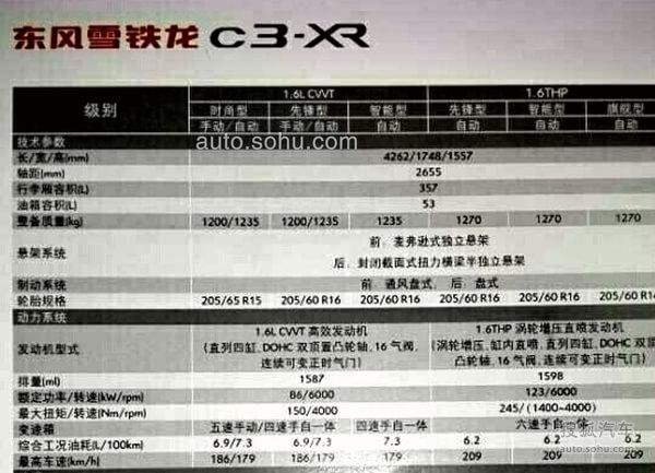 C3-XR配置