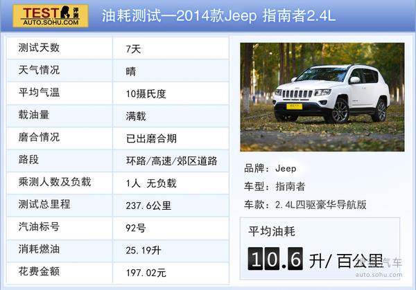 jeep指南者油耗高清图片