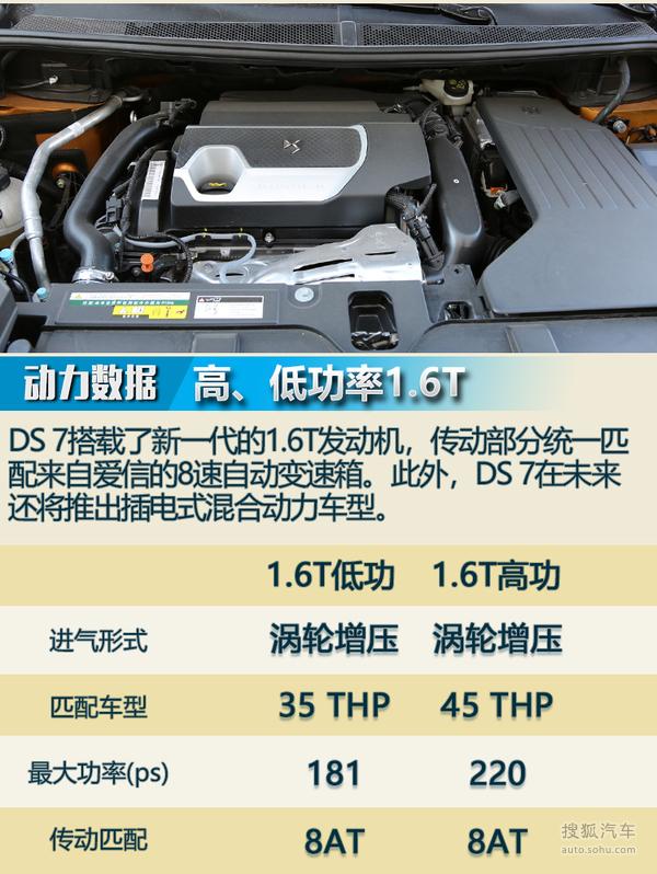 DS 7简单体验试驾
