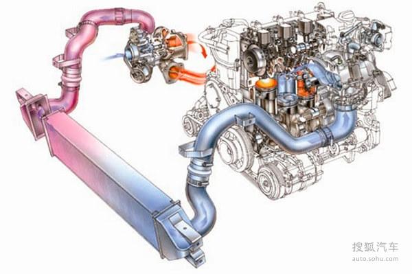 升级大马力的必备条件 解析散热系统改装