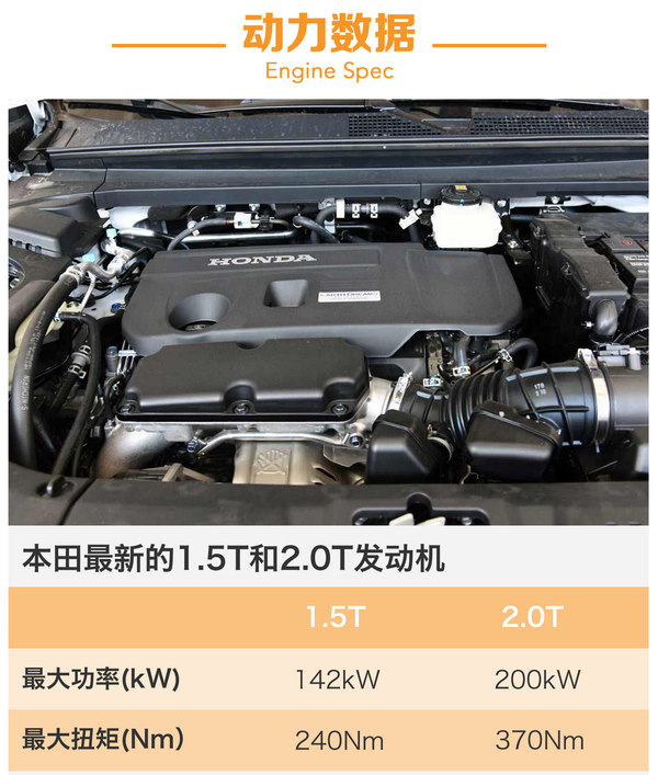 东风本田UR-V将于3月18日上市 或售25万起