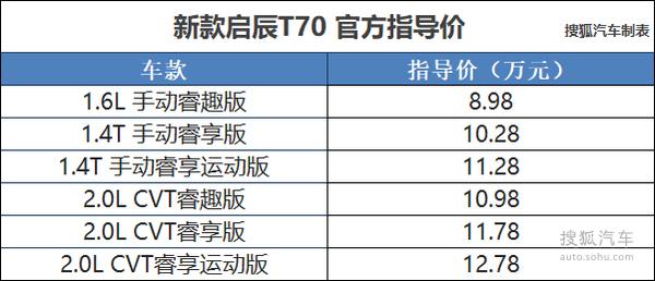 新款启辰T70上市发布会组图