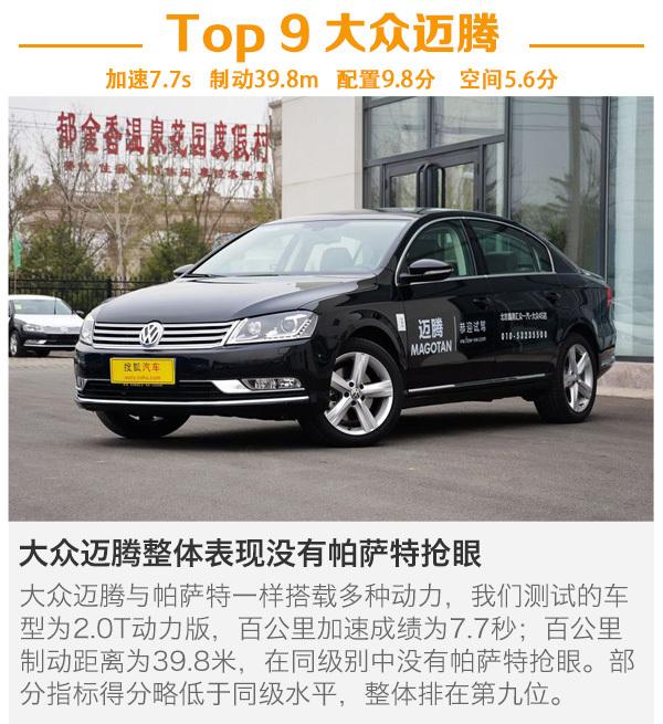 10-20万轿车性能排行Top10