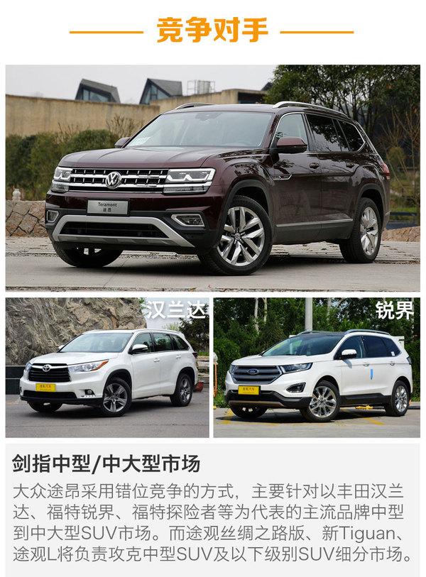 途昂将于3月29日上市 定位7座中大型SUV