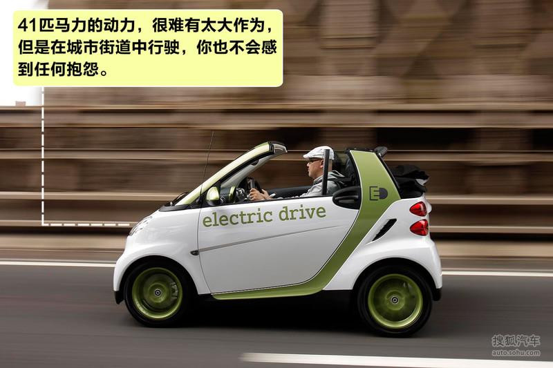 【smartfortwo Cabrio图解图片t514342】 Smart图片 搜狐汽车网