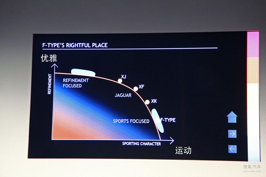 捷豹f type图解t1869630高清图片 图库