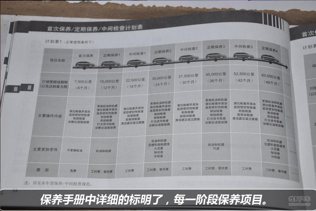 2011款东风雪铁龙爱丽舍保养手册