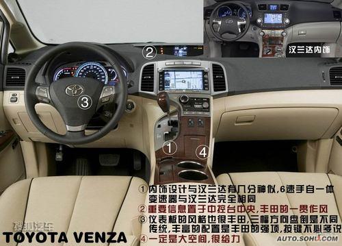 丰田 Venza 壁纸 图解 图片