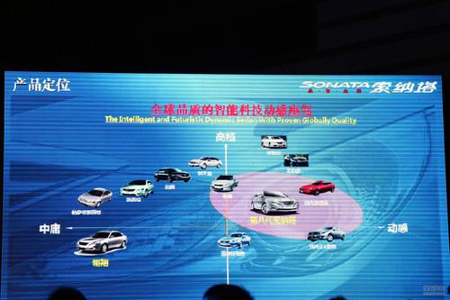 北京现代第八代索纳塔下线实拍
