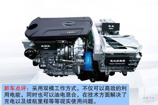 根据搜狐汽车获得的信息,   比亚迪秦   是在   f3速锐   高清图片