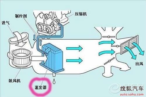 汽车空调也换季 清洁滤清器除菌外循环系统