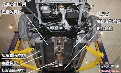 汽车油箱结构图解